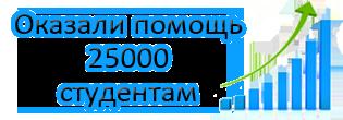 Более 20000 выполненных работ